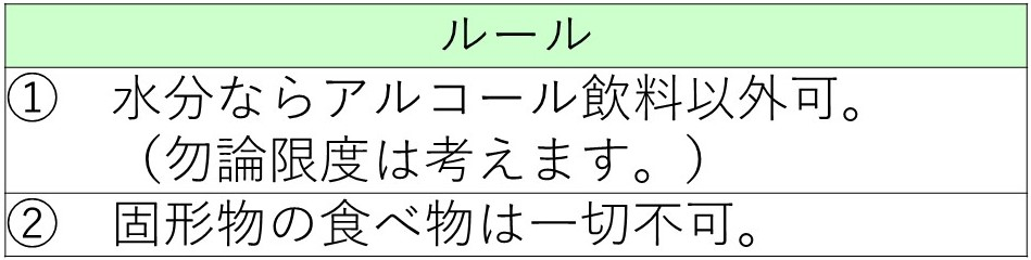 f:id:yui-iwamoto:20200213181442j:plain