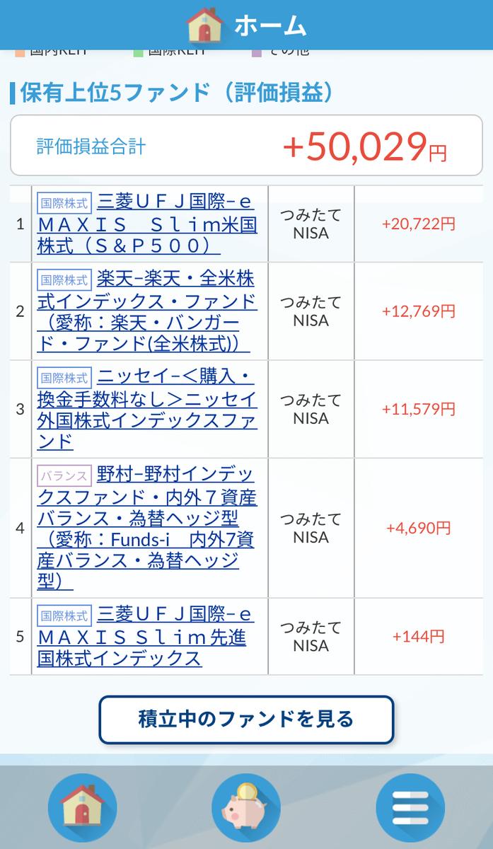 f:id:yui-papa1214:20200215082319j:plain