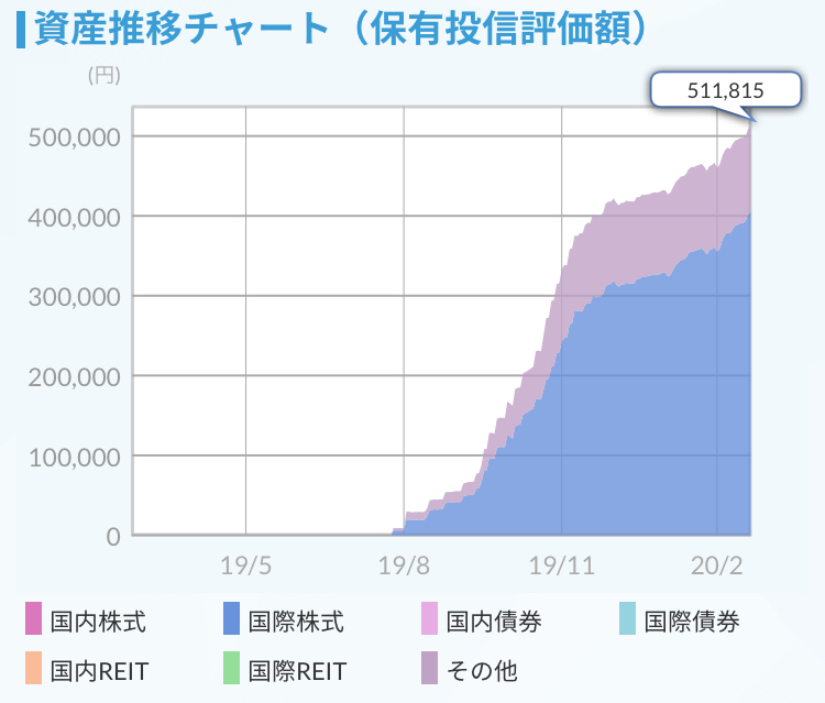 f:id:yui-papa1214:20200224075737j:plain