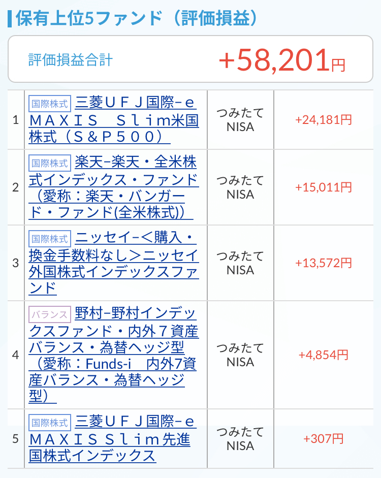 f:id:yui-papa1214:20200224075833j:plain