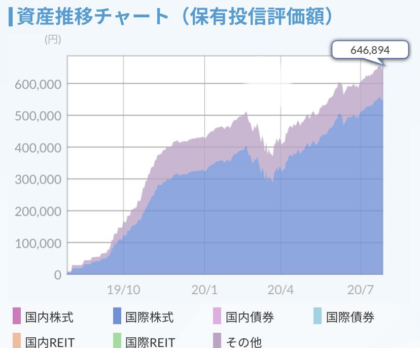 f:id:yui-papa1214:20200729192058j:plain
