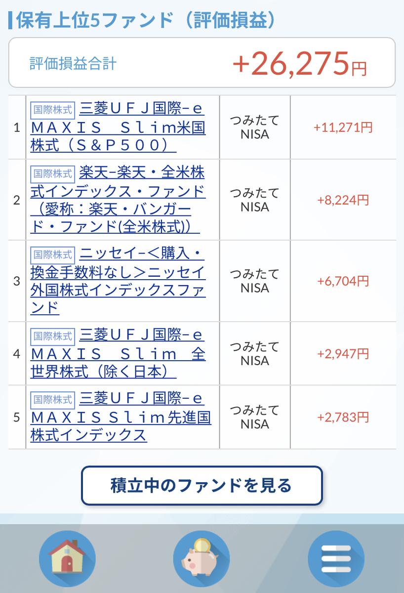 f:id:yui-papa1214:20200729192253j:plain