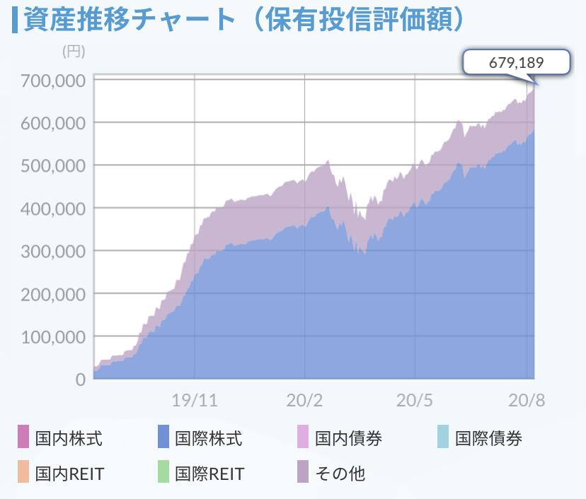 f:id:yui-papa1214:20200809204926j:plain