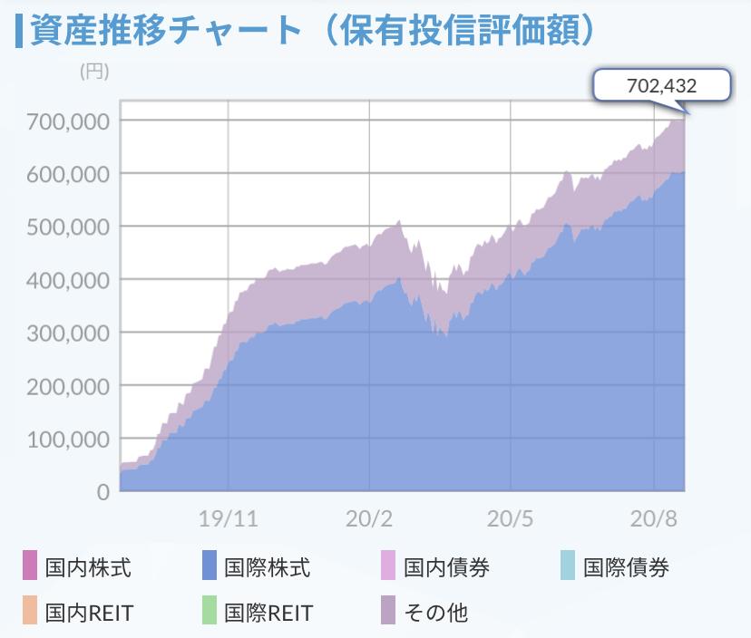 f:id:yui-papa1214:20200823155126j:plain
