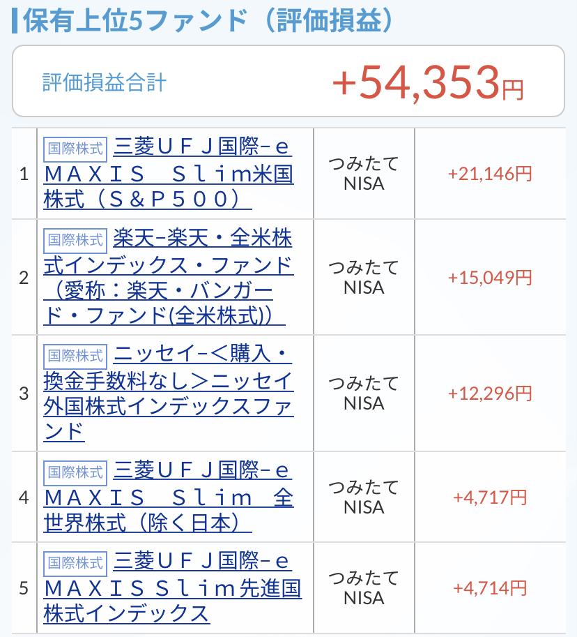 f:id:yui-papa1214:20200823160257j:plain