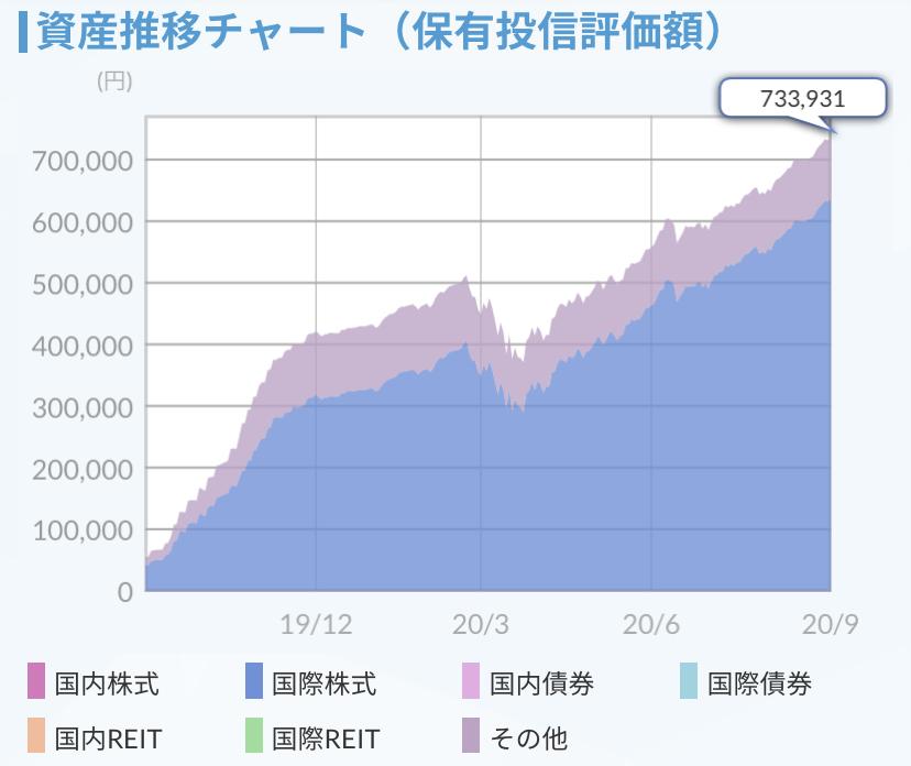 f:id:yui-papa1214:20200903081003j:plain