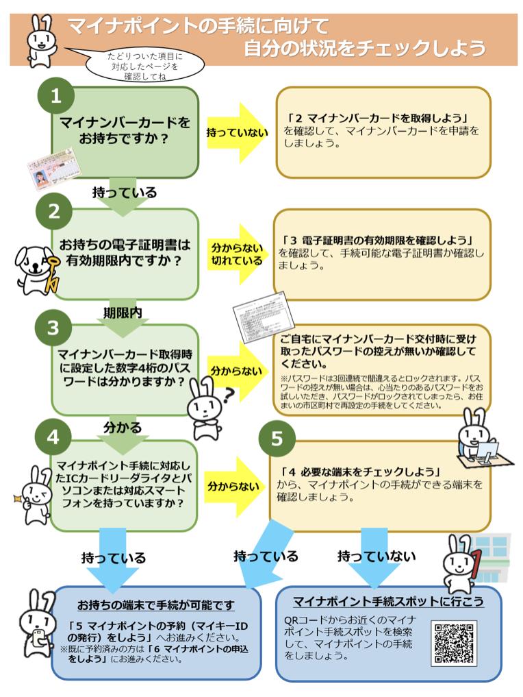 f:id:yui-papa1214:20200904090005j:plain