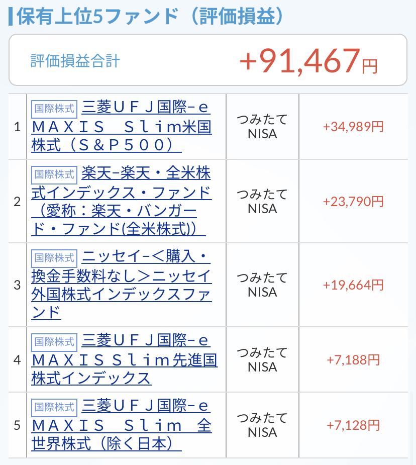 f:id:yui-papa1214:20200910122119j:plain
