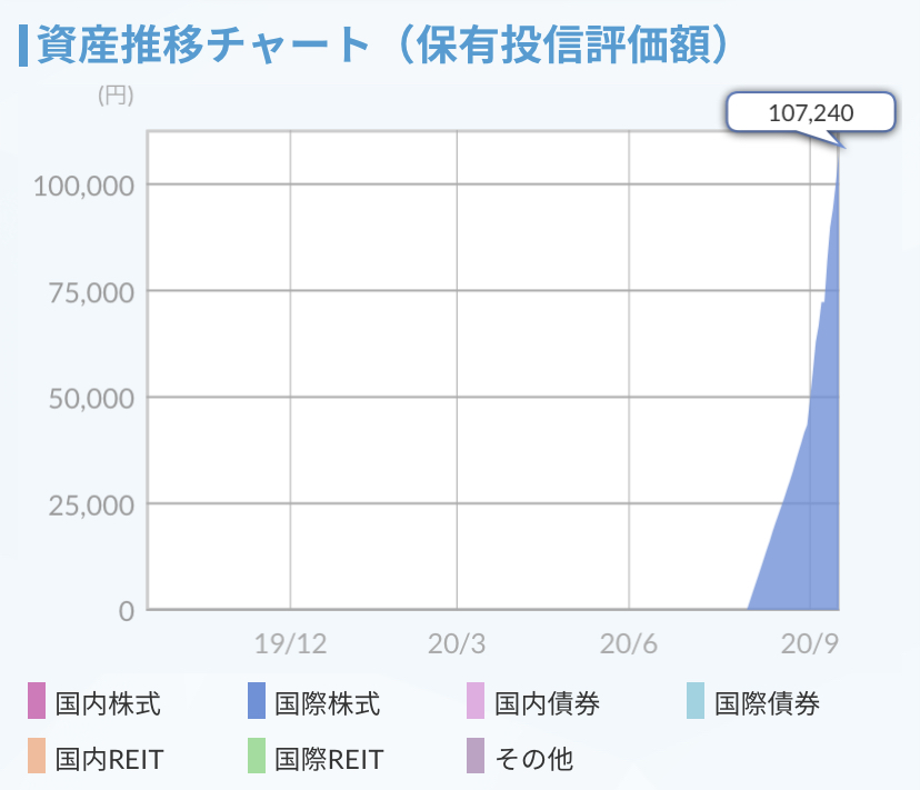 f:id:yui-papa1214:20200918210424j:plain