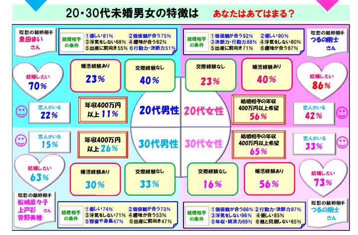 f:id:yui0012300:20160212170957p:plain