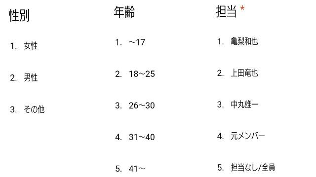 f:id:yui162_hyphen:20170301185546j:image