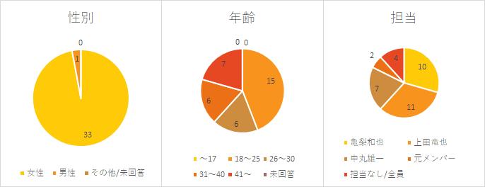 f:id:yui162_hyphen:20170301205937p:plain