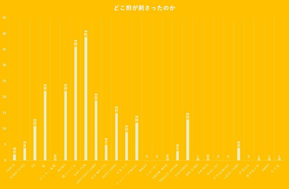 f:id:yui162_hyphen:20171119140423j:plain