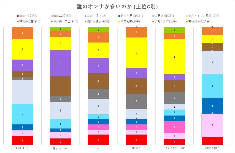 f:id:yui162_hyphen:20171119150926j:plain