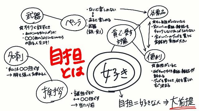 f:id:yui162_hyphen:20171221191406j:image