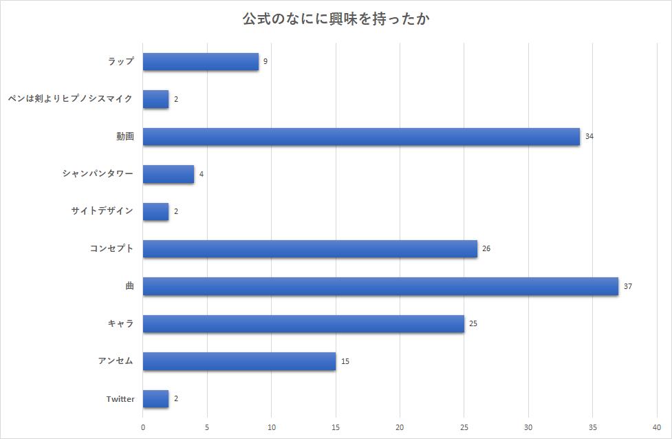 f:id:yui162_hyphen:20190304184856p:plain