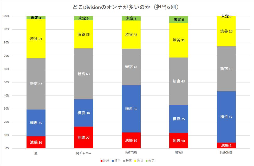 f:id:yui162_hyphen:20190314220707p:plain