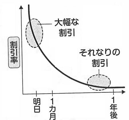 f:id:yuiami:20130502094513j:image:w360:right