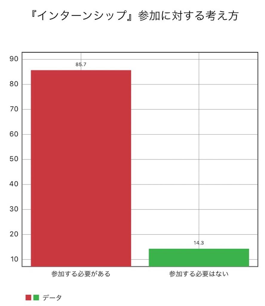 f:id:yuichan53world:20180604214257j:image