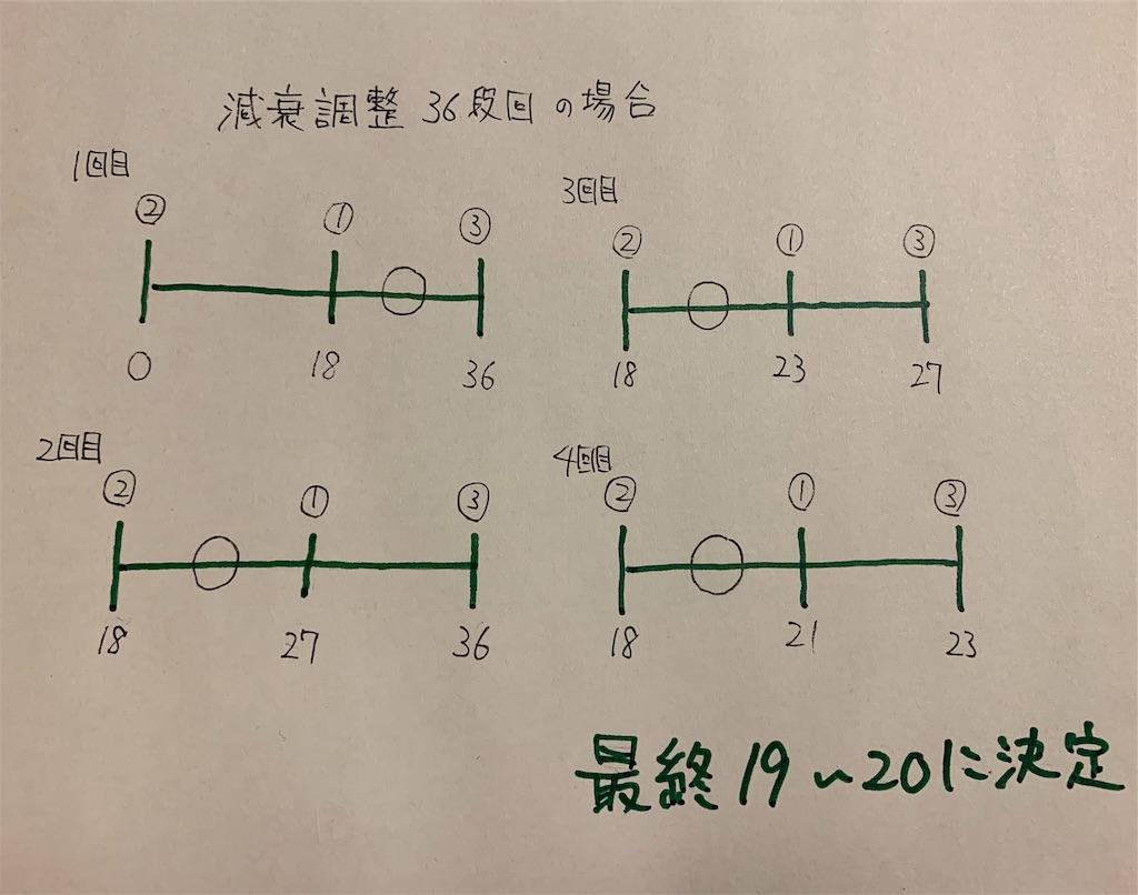 f:id:yuichan53world:20190915023932j:image