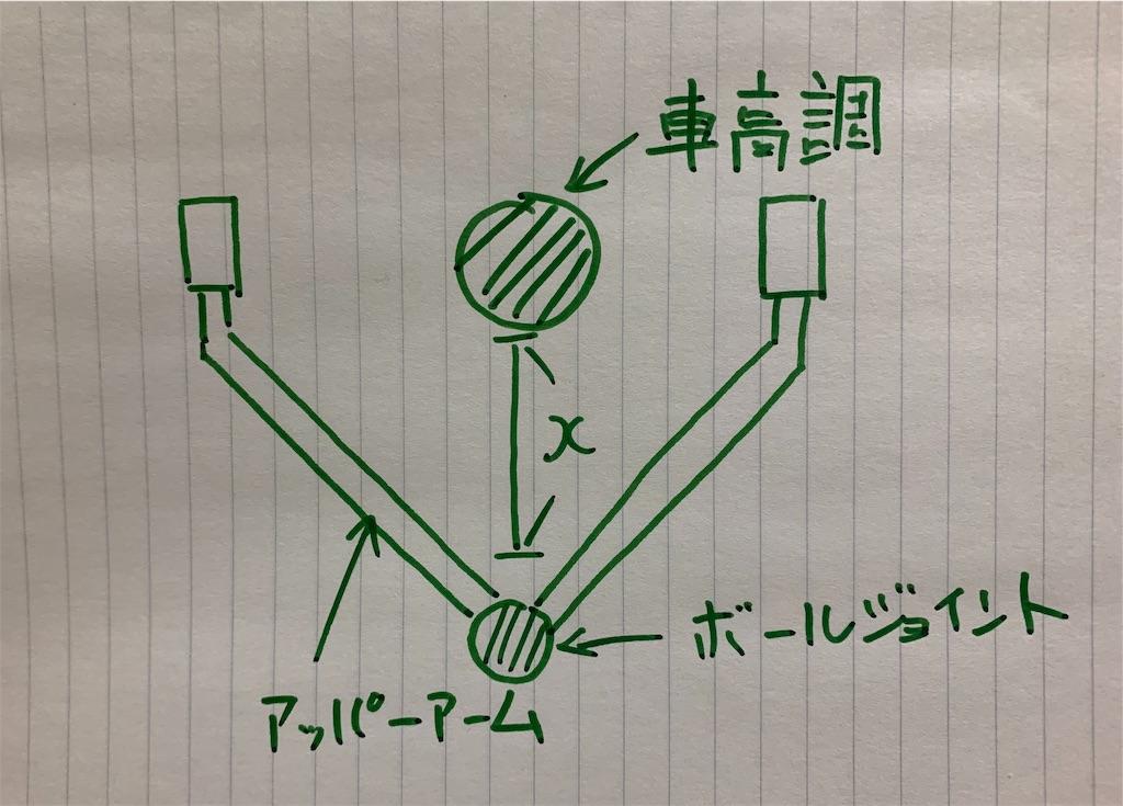 f:id:yuichan53world:20191121202155j:image
