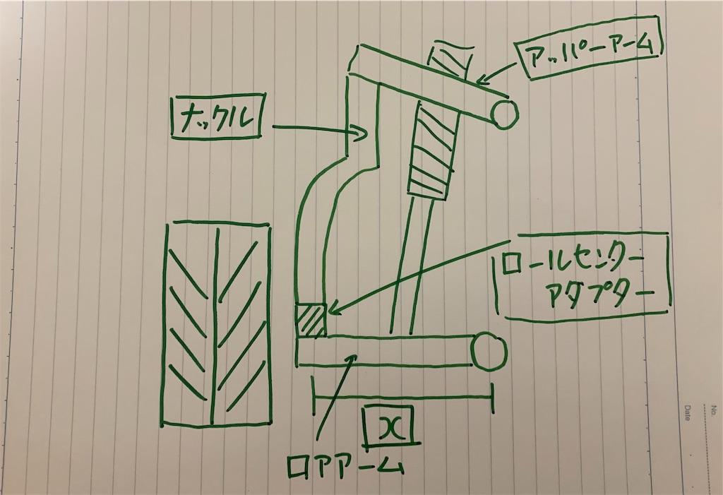 f:id:yuichan53world:20191202220618j:image