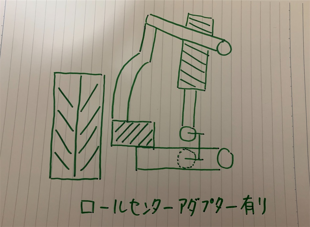 f:id:yuichan53world:20191204195950j:image