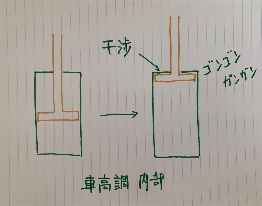 f:id:yuichan53world:20191206092720j:image