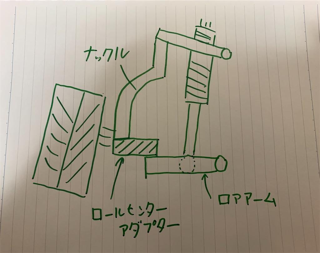 f:id:yuichan53world:20200120190754j:image