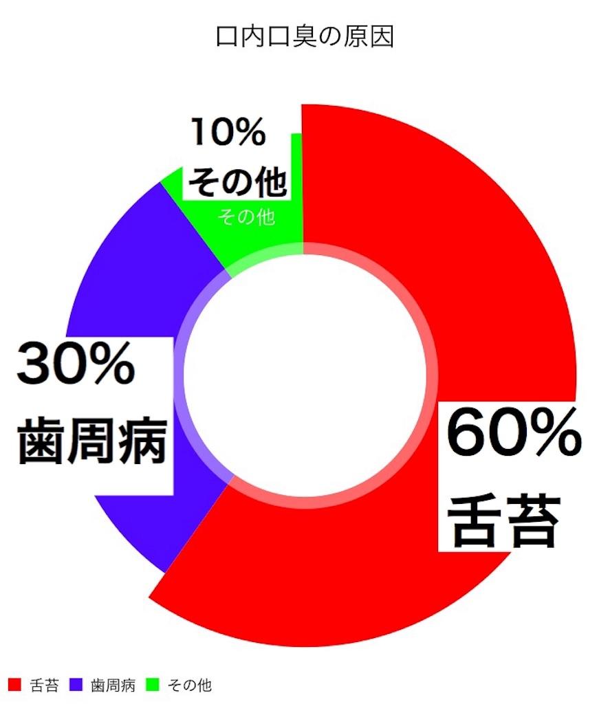 f:id:yuichi0519:20191030165301j:image