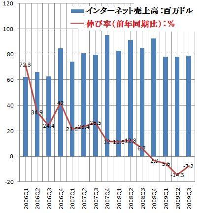 f:id:yuichi0613:20100118131507j:image