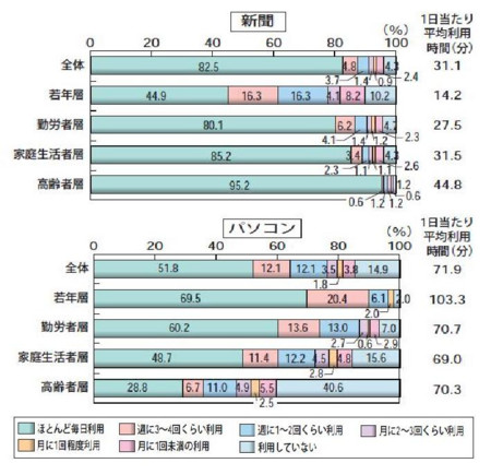 f:id:yuichi0613:20100122114033j:image