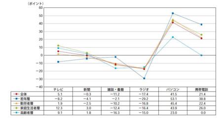 f:id:yuichi0613:20100122114034j:image