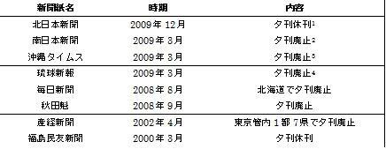 f:id:yuichi0613:20100123214259j:image