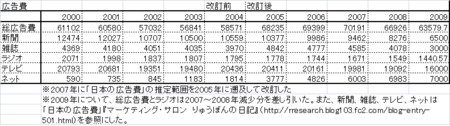 20100125150949