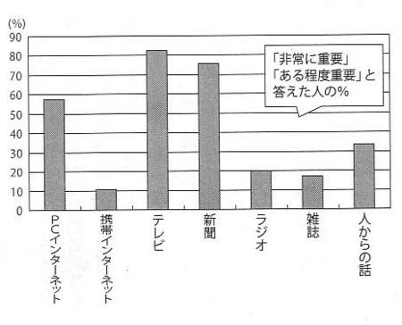 f:id:yuichi0613:20100205111031j:image
