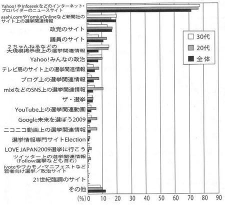 f:id:yuichi0613:20100205111032j:image