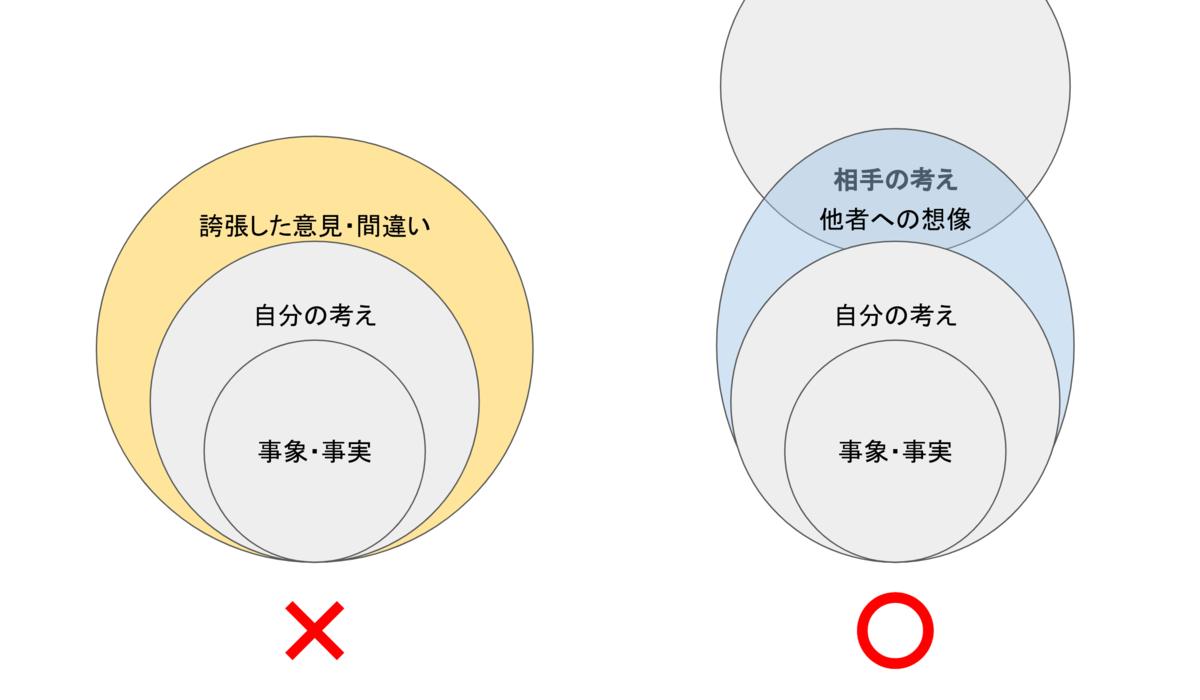f:id:yuichi31:20190318080510p:plain
