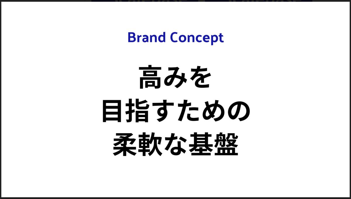 f:id:yuichi31:20190819202222p:plain