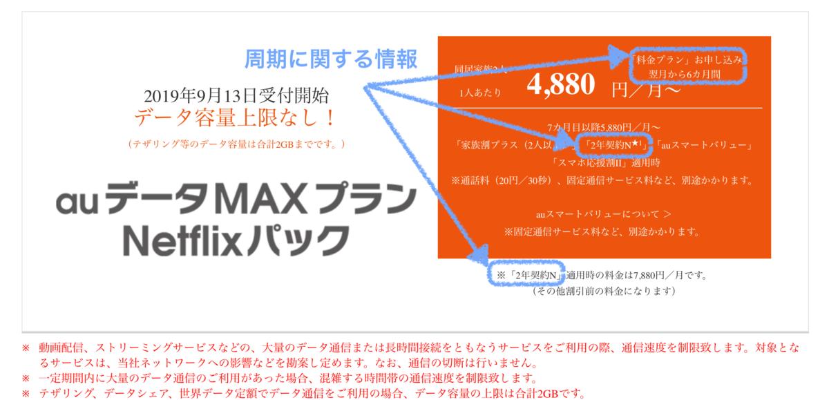 f:id:yuichi31:20191125145209p:plain