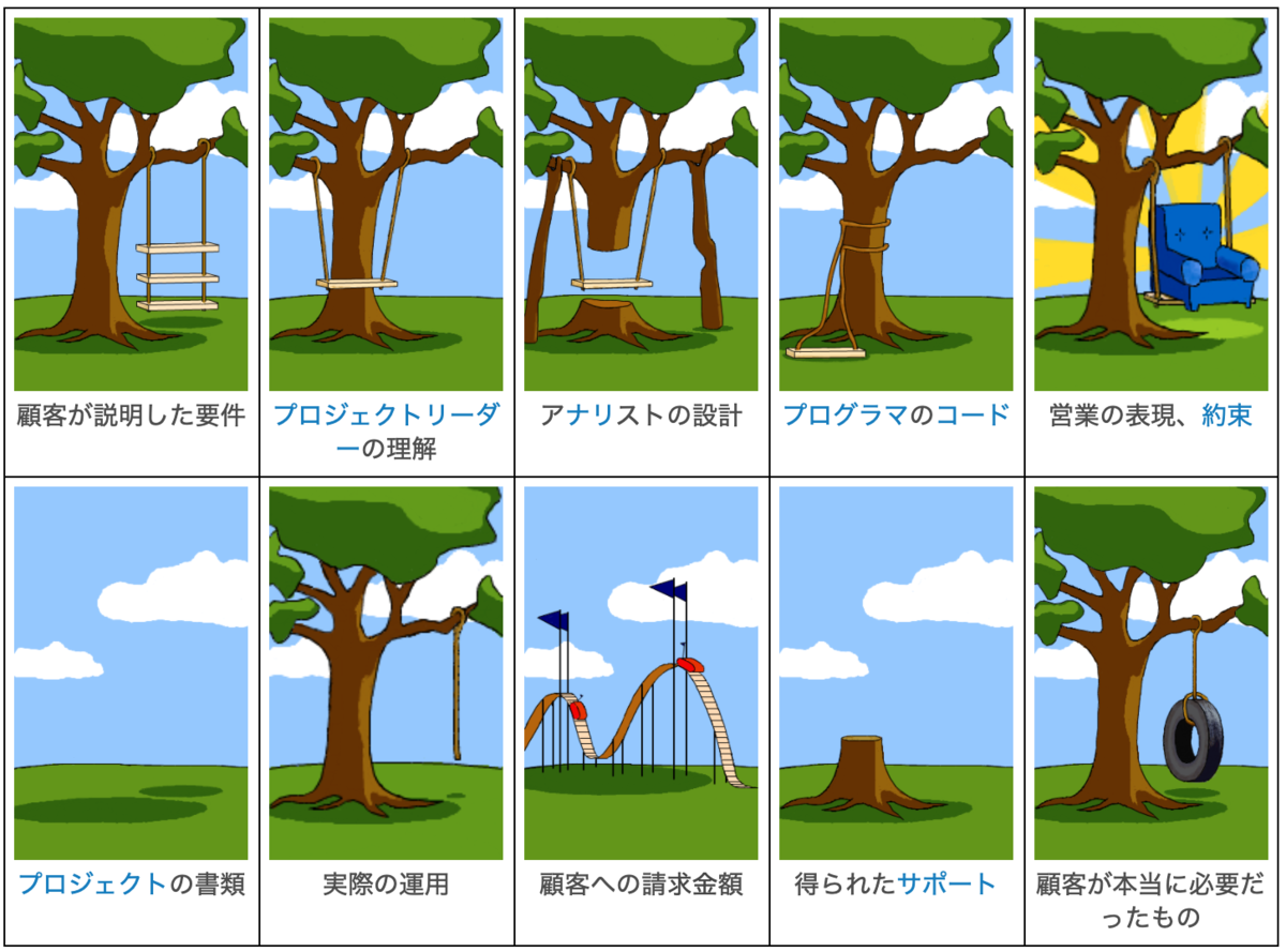 f:id:yuichi31:20191125155548p:plain