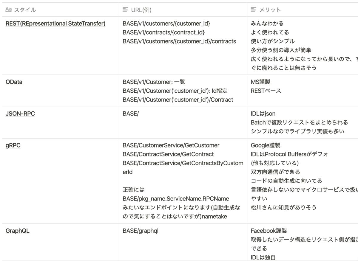 f:id:yuichi31:20200226070016p:plain