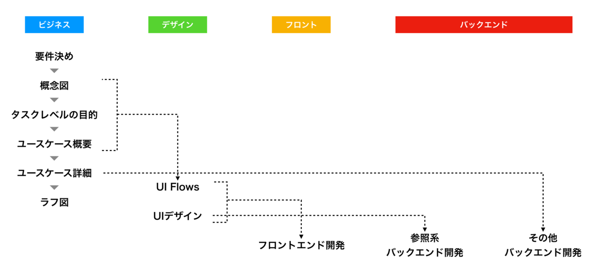 f:id:yuichi31:20201206233714p:plain