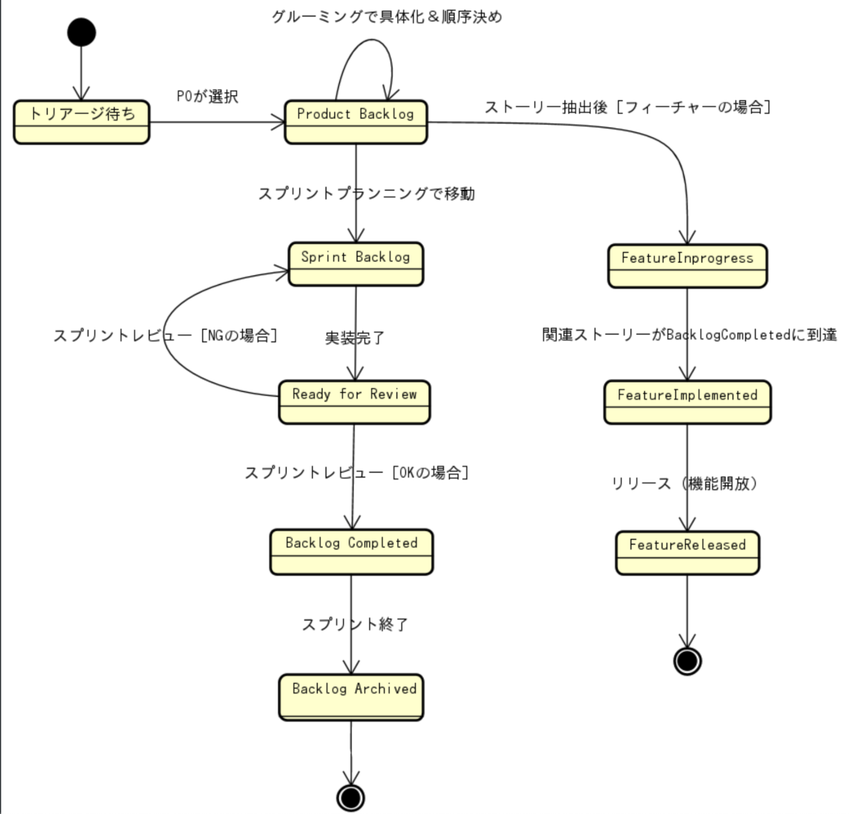 f:id:yuichi31:20201211165855p:plain