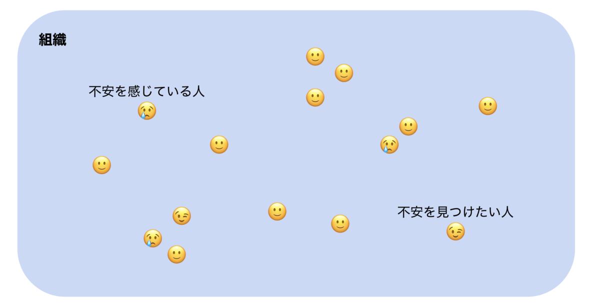 f:id:yuichi31:20210513132211p:plain