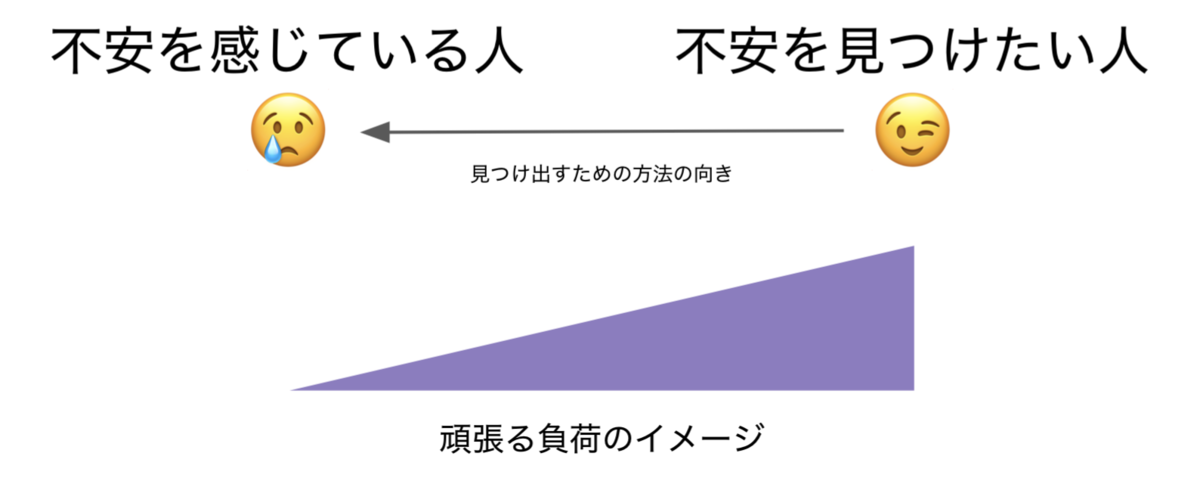f:id:yuichi31:20210513132924p:plain