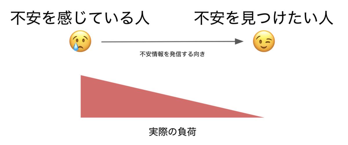 f:id:yuichi31:20210513133353p:plain