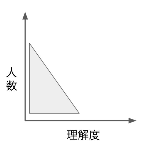 f:id:yuichi31:20210725063349p:plain:w200
