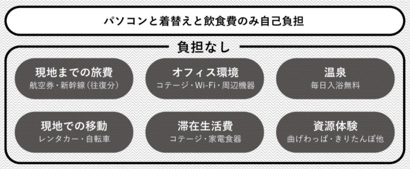 f:id:yuichi44:20170721134534p:plain