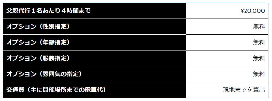 f:id:yuichiishii:20191027113016p:plain